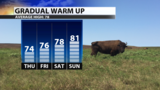 Chilly mornings and mild afternoons before the weekend