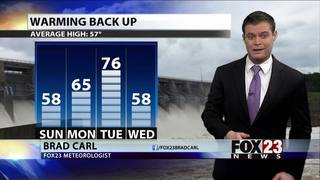 Slight chance for wet weather Sunday