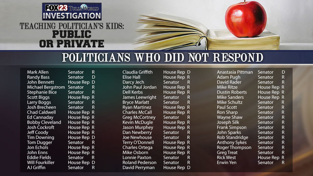 PHOTO- Politicians with no response
