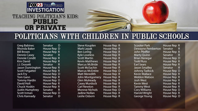 PHOTO- Politicians with public schools