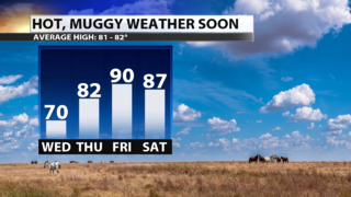 Cool for now but a big warm up ahead