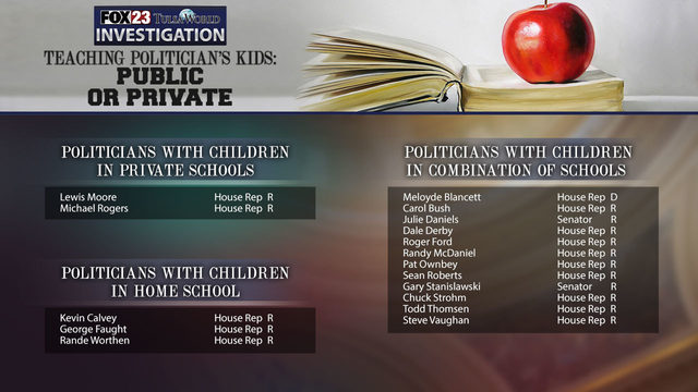 PHOTO- Politicians with combination of schools