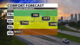 Warmer temps return to Green Country soon along with rain chances