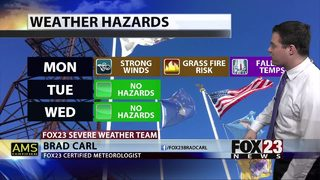 Strong winds, high fire danger for Monday