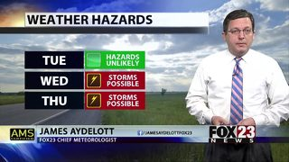 Pop-Up Summer-Style Thunderstorms Return