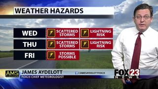 Warm and Muggy weather with afternoon thundershowers possible