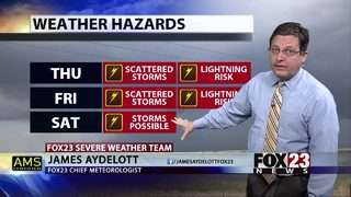 More storm chances before the weekend