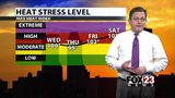 VIDEO: What is a heat index?