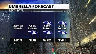 Rain chances going up, temps coming down this week