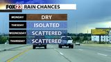 Storm chances arrive by midweek and cool things off