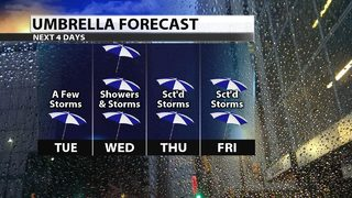 Rain chances ramping up through the week