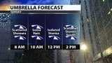 FOX23 Sunday Morning Forecast