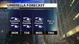 Rain and heat to start a new week