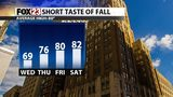 Much cooler day ahead before warming back up