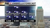 Rainy conditions through Friday before a great weekend