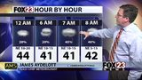 FOX23 Wednesday Evening Forecast