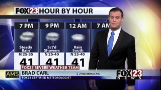 Wind and some rain continues into Friday