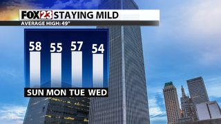 Mild weather stretch continues
