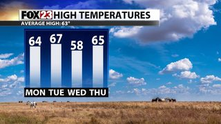 More sunshine, mild temps ahead