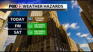 Cooler temperatures move in behind a cold front