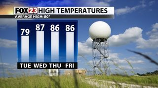 Warmer weather moves in after stormy days