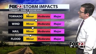 Overnight storms on the way