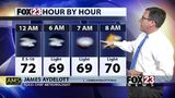 FOX23 FRIDAY OVERNIGHT FORECAST