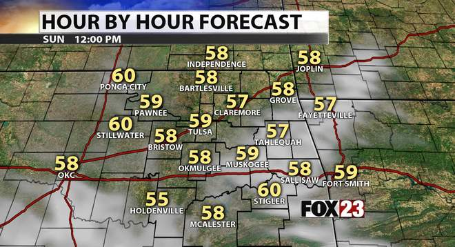 Noon Forecast